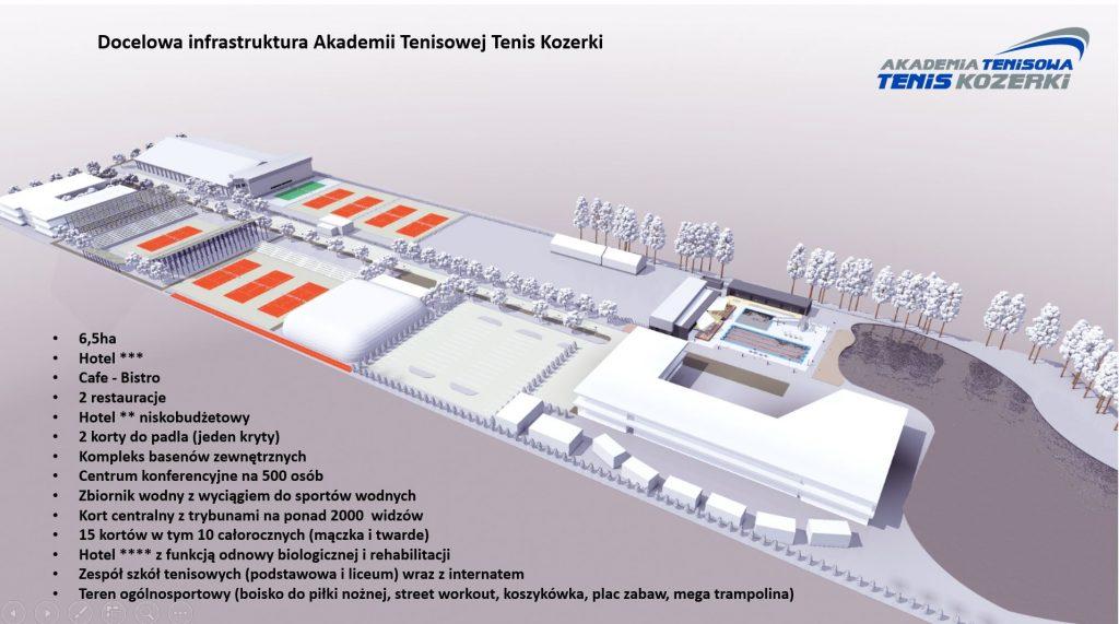 Wizualizacja Akademii Tenisowej Tenis Kozerki
